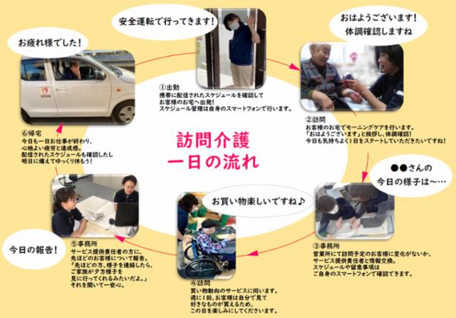 セントケア藤枝 訪問介護(セントケア中部(株))の画像・写真